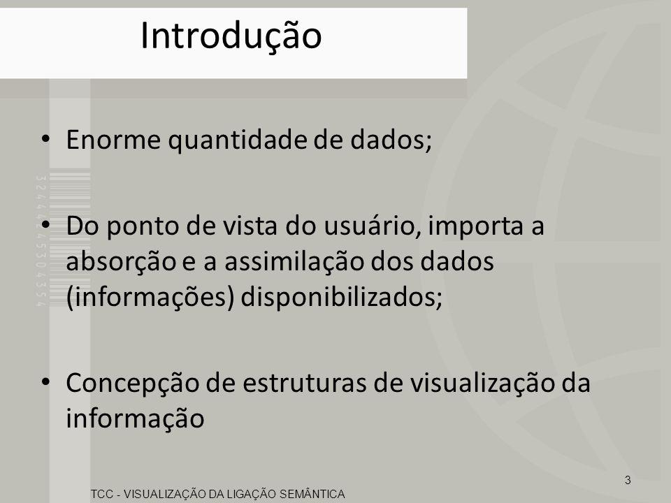 Introdução Enorme quantidade de dados; Do ponto de vista do usuário, importa a absorção e a assimilação dos dados (informações) disponibilizados; Conc
