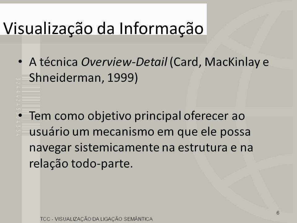 Visualização da Informação A técnica Overview-Detail (Card, MacKinlay e Shneiderman, 1999) Tem como objetivo principal oferecer ao usuário um mecanism
