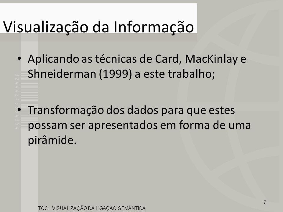 Visualização da Informação Aplicando as técnicas de Card, MacKinlay e Shneiderman (1999) a este trabalho; Transformação dos dados para que estes possa