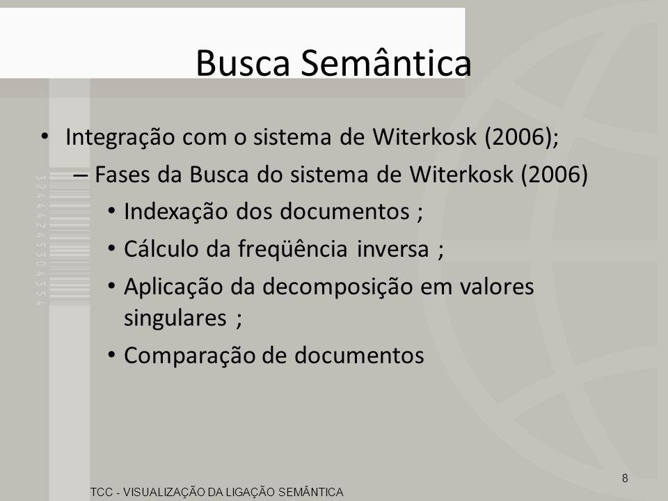 Busca Semântica Integração com o sistema de Witerkosk (2006); – Fases da Busca do sistema de Witerkosk (2006) Indexação dos documentos ; Cálculo da fr
