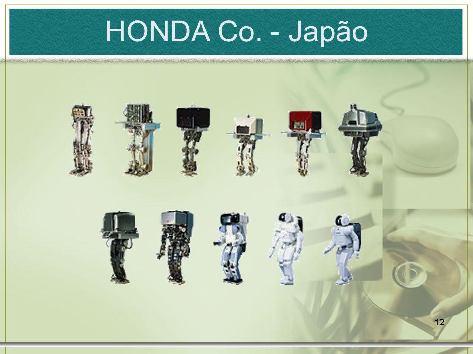 12 HONDA Co. - Japão