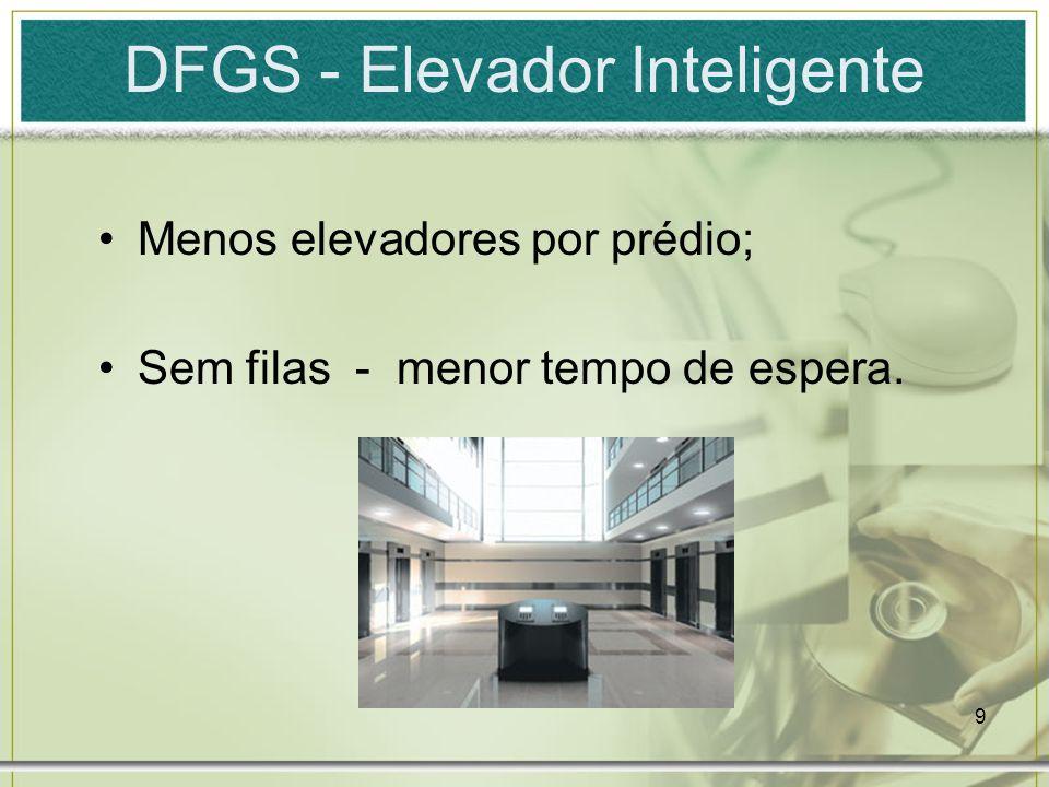 9 DFGS - Elevador Inteligente Menos elevadores por prédio; Sem filas - menor tempo de espera.