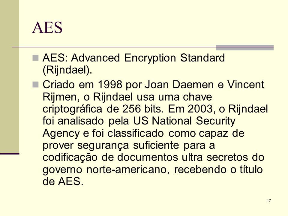 17 AES AES: Advanced Encryption Standard (Rijndael).