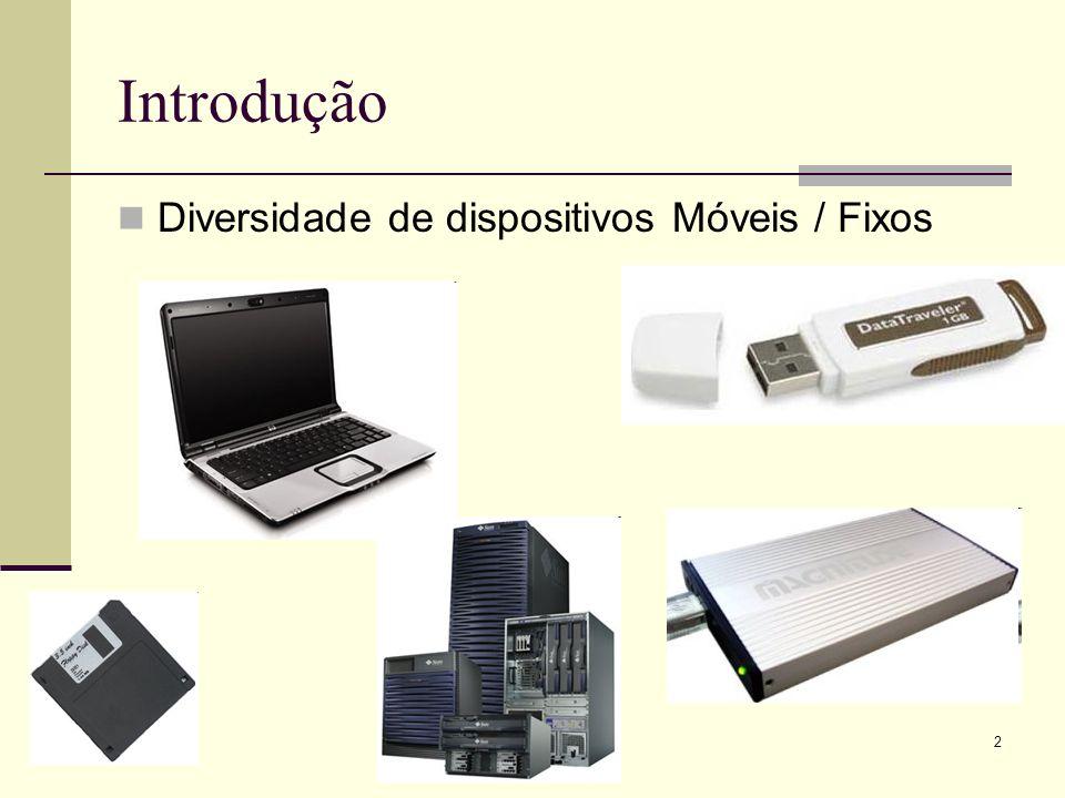 2 Introdução Diversidade de dispositivos Móveis / Fixos