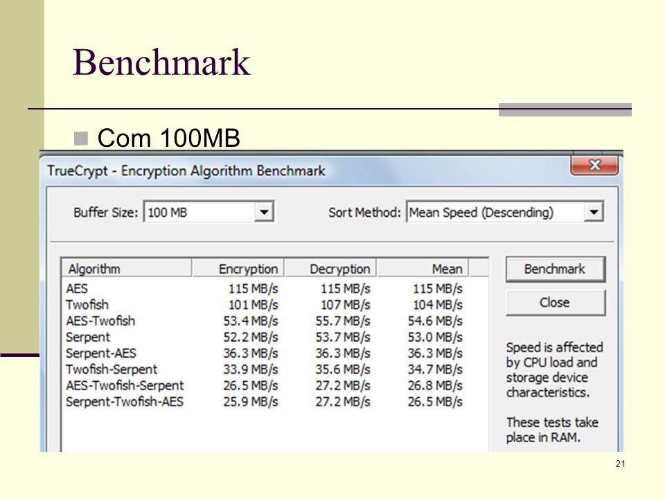 21 Benchmark Com 100MB