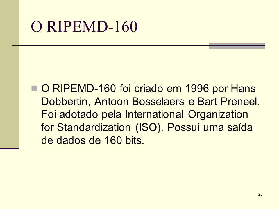 23 O RIPEMD-160 O RIPEMD-160 foi criado em 1996 por Hans Dobbertin, Antoon Bosselaers e Bart Preneel. Foi adotado pela International Organization for