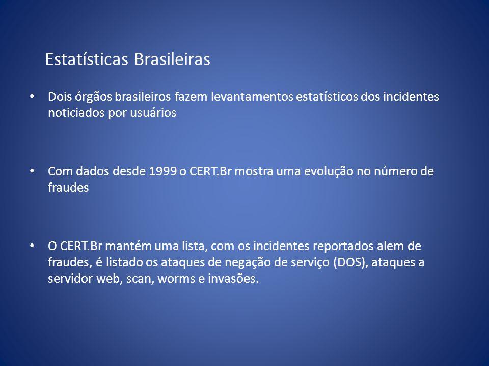 Dois órgãos brasileiros fazem levantamentos estatísticos dos incidentes noticiados por usuários Com dados desde 1999 o CERT.Br mostra uma evolução no