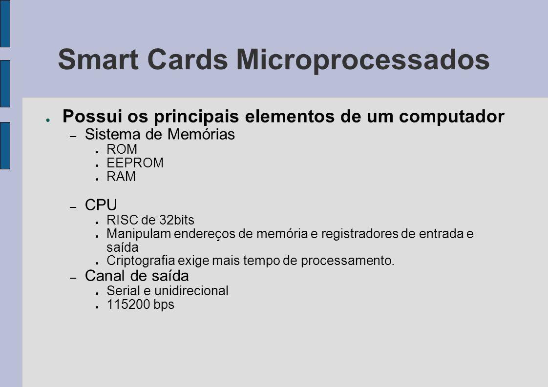 Smart Cards Microprocessados Possui os principais elementos de um computador – Sistema de Memórias ROM EEPROM RAM – CPU RISC de 32bits Manipulam ender
