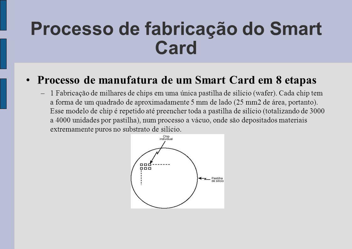 Processo de fabricação do Smart Card Processo de manufatura de um Smart Card em 8 etapas –1 Fabricação de milhares de chips em uma única pastilha de s