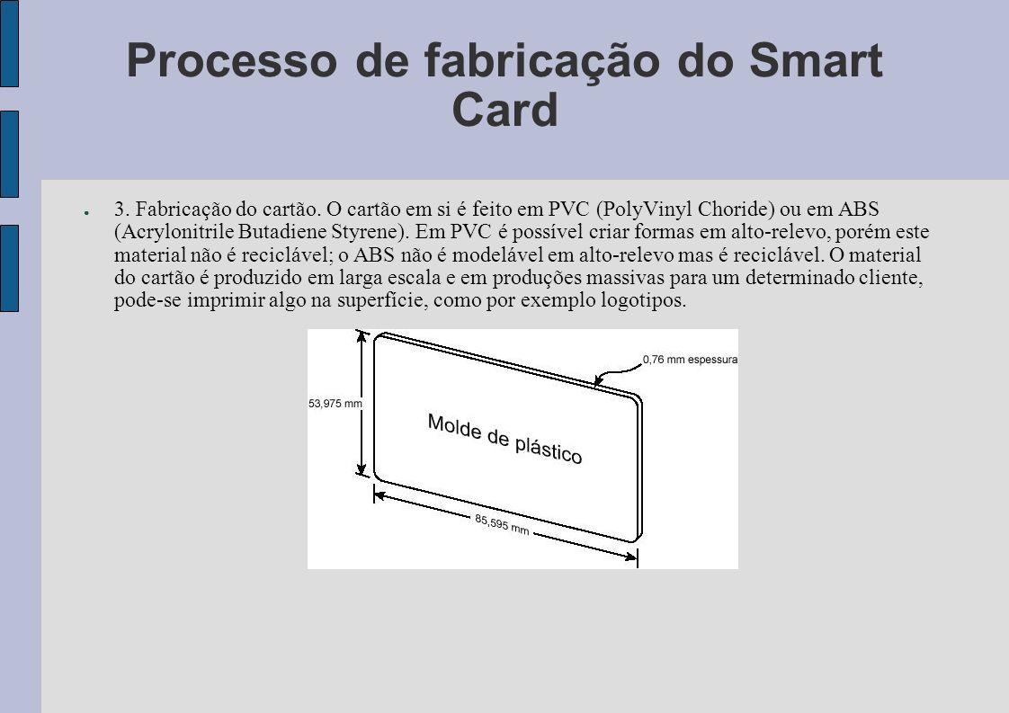 Processo de fabricação do Smart Card 3. Fabricação do cartão. O cartão em si é feito em PVC (PolyVinyl Choride) ou em ABS (Acrylonitrile Butadiene Sty