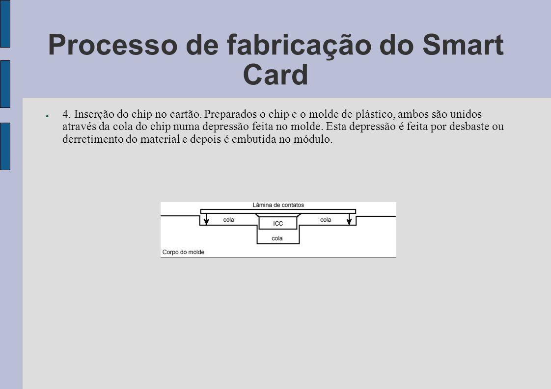 Processo de fabricação do Smart Card 4. Inserção do chip no cartão. Preparados o chip e o molde de plástico, ambos são unidos através da cola do chip