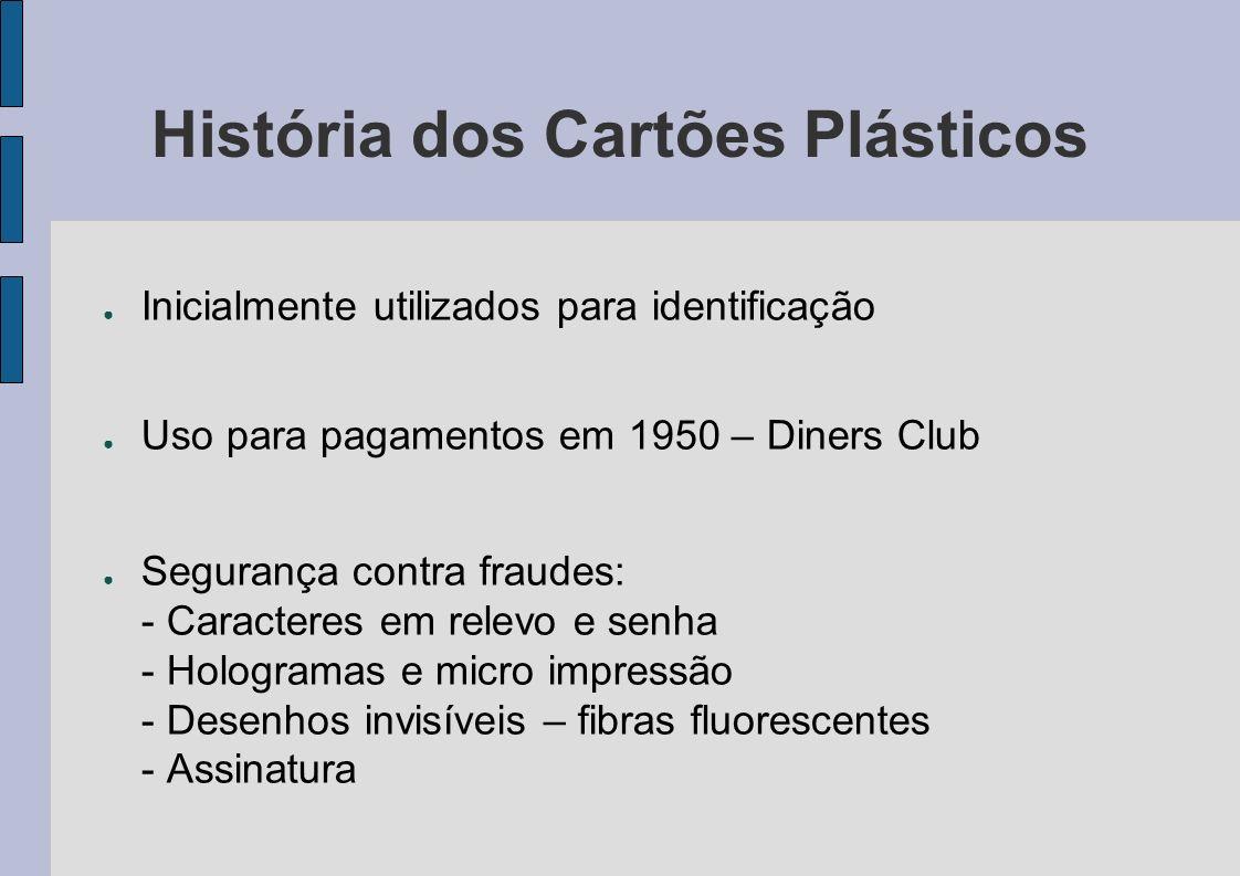 História dos Cartões Plásticos Inicialmente utilizados para identificação Uso para pagamentos em 1950 – Diners Club Segurança contra fraudes: - Caract