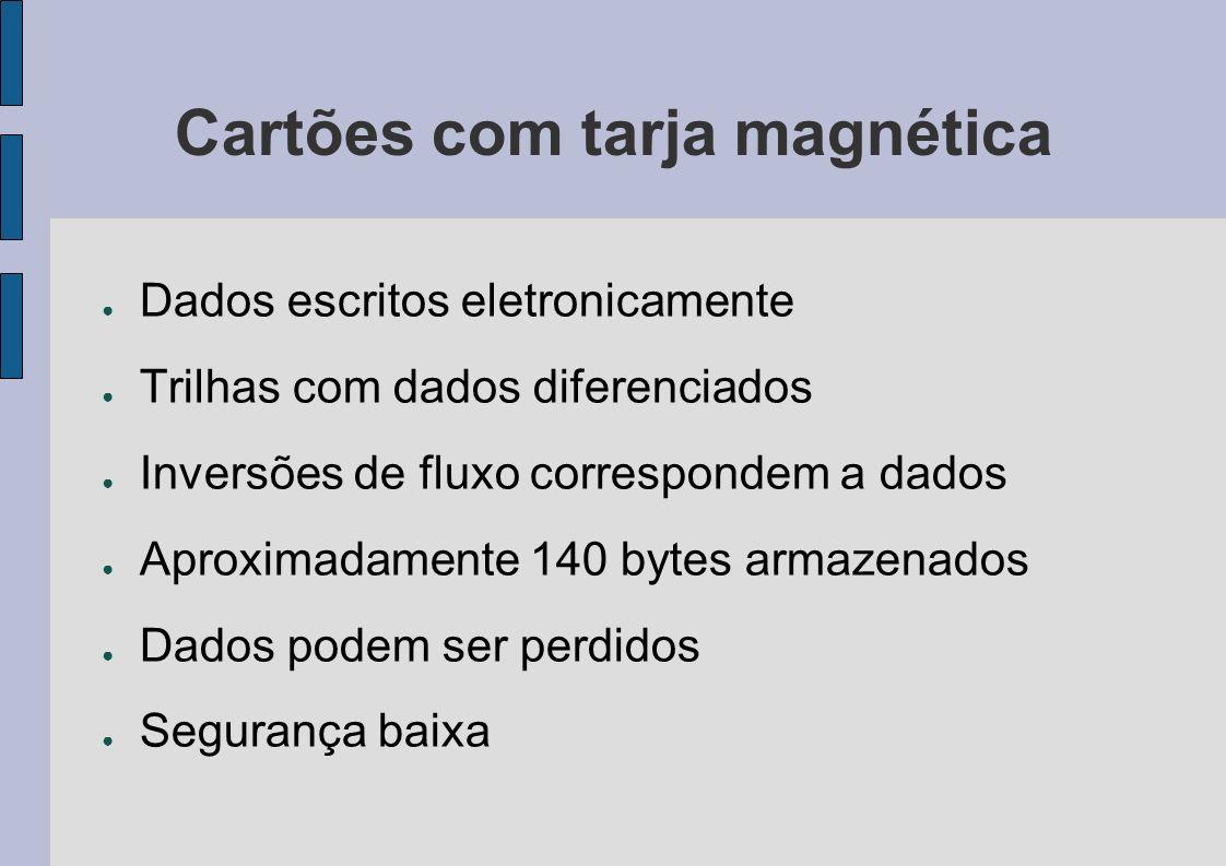Cartões com tarja magnética Dados escritos eletronicamente Trilhas com dados diferenciados Inversões de fluxo correspondem a dados Aproximadamente 140