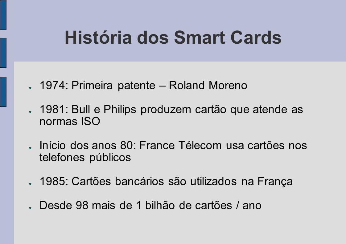 História dos Smart Cards 1974: Primeira patente – Roland Moreno 1981: Bull e Philips produzem cartão que atende as normas ISO Início dos anos 80: Fran