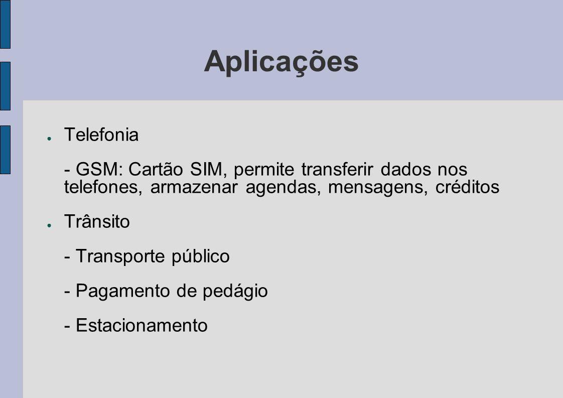 Aplicações Telefonia - GSM: Cartão SIM, permite transferir dados nos telefones, armazenar agendas, mensagens, créditos Trânsito - Transporte público -