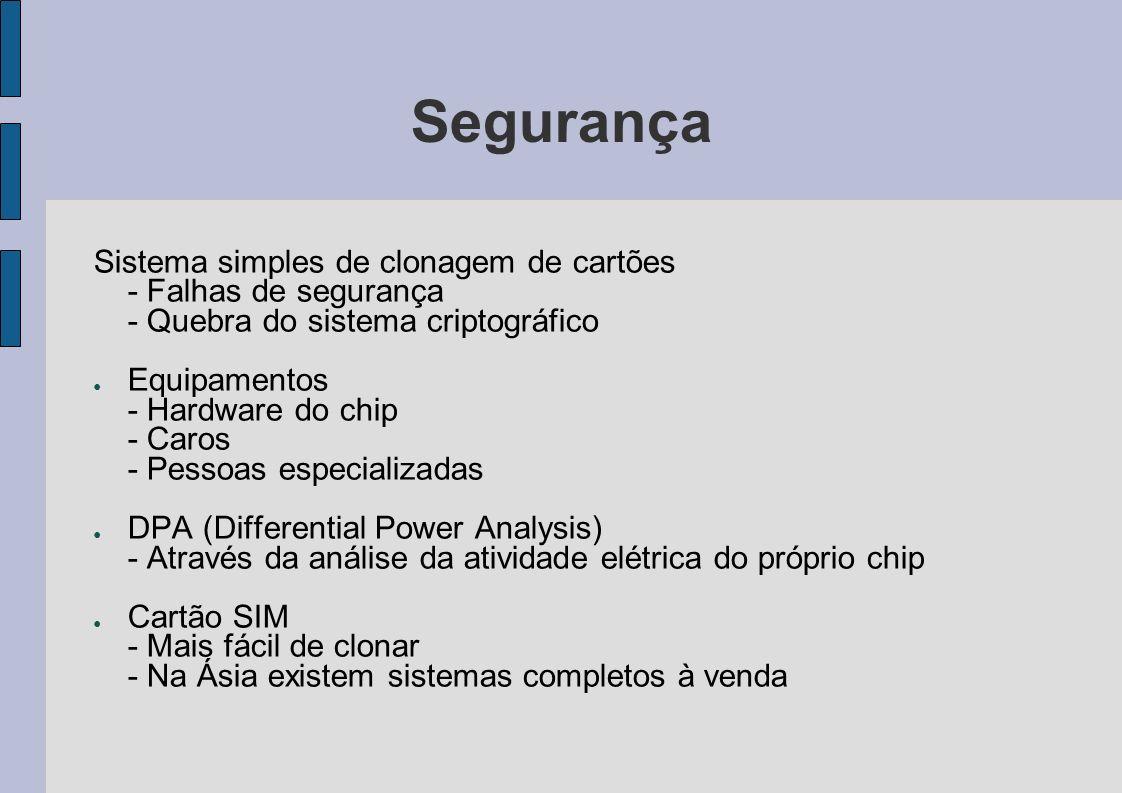 Segurança Sistema simples de clonagem de cartões - Falhas de segurança - Quebra do sistema criptográfico Equipamentos - Hardware do chip - Caros - Pes