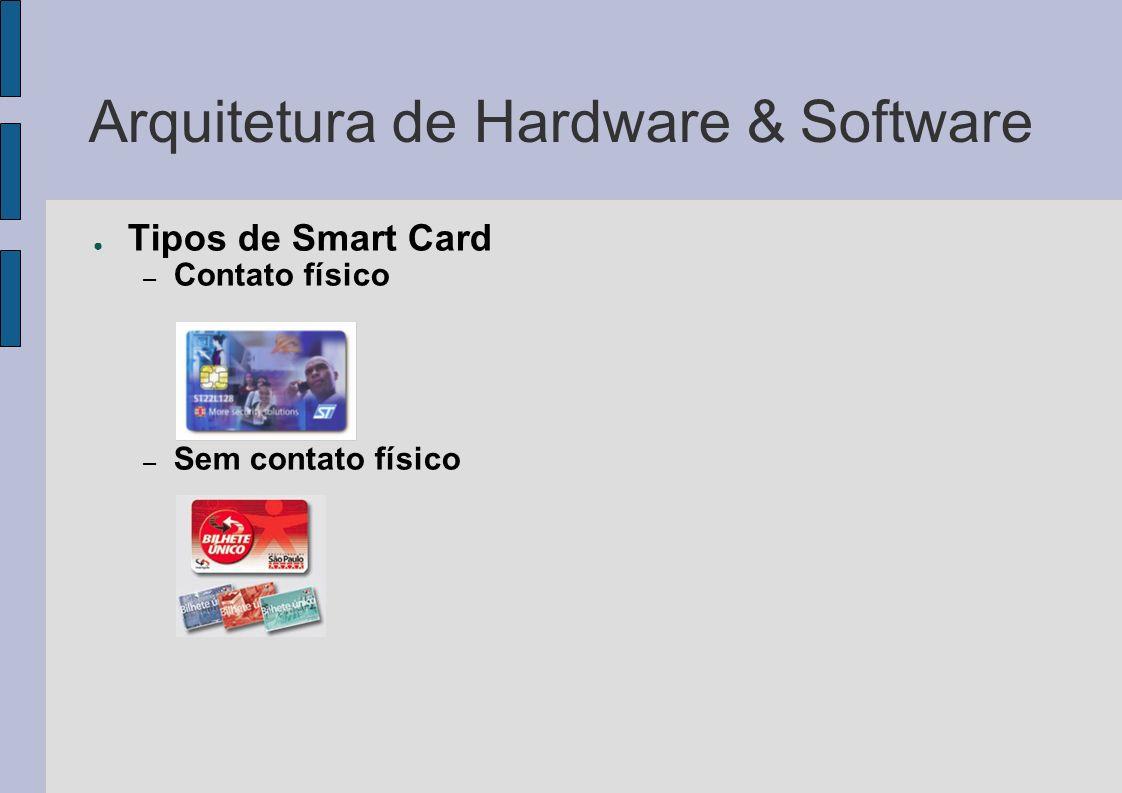 Arquitetura de Hardware & Software Tipos de Smart Card – Contato físico – Sem contato físico