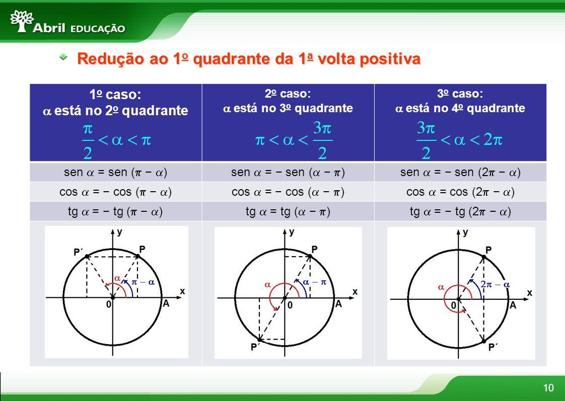 10 Redução ao 1 o quadrante da 1 a volta positiva 1 o caso: está no 2 o quadrante 2 o caso: está no 3 o quadrante 3 o caso: está no 4 o quadrante sen