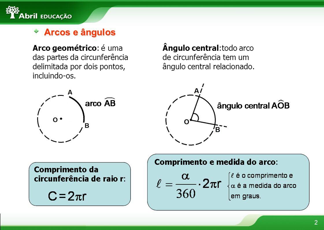 Arcos e ângulos 2 Arco geométrico: é uma das partes da circunferência delimitada por dois pontos, incluindo-os. Ângulo central:todo arco de circunferê