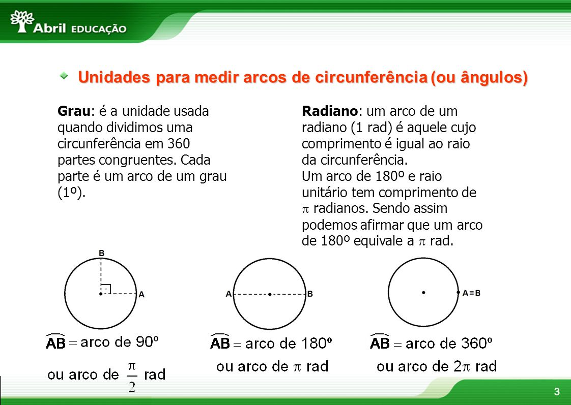 4 Unidades para medir arcos de circunferência (ou ângulos) Considerando que um arco de 180º mede rad, podemos fazer a conversão de unidades mentalmente ou usando uma regra de três simples.
