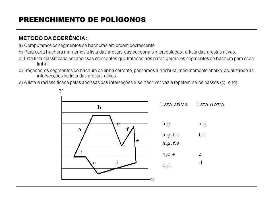 PREENCHIMENTO DE POLÍGONOS MÉTODO DA COERÊNCIA : a) Computamos os segmentos da hachuras em ordem decrescente. b) Para cada hachura mantemos a lista da