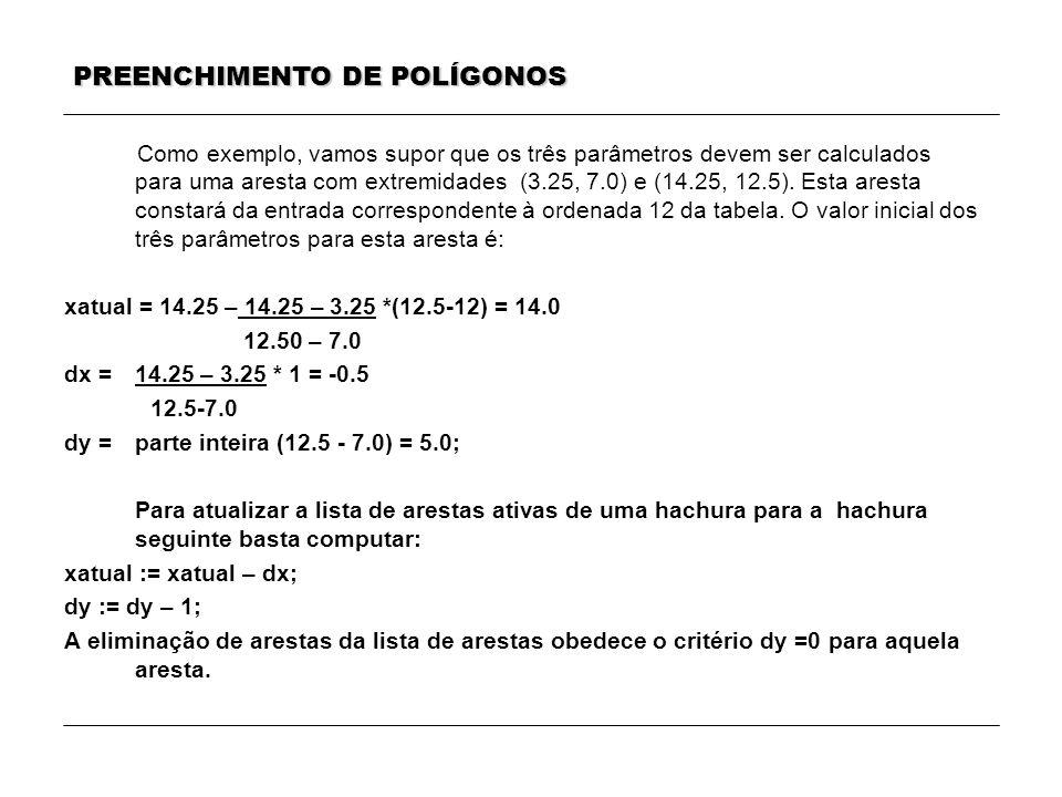 PREENCHIMENTO DE POLÍGONOS Como exemplo, vamos supor que os três parâmetros devem ser calculados para uma aresta com extremidades (3.25, 7.0) e (14.25