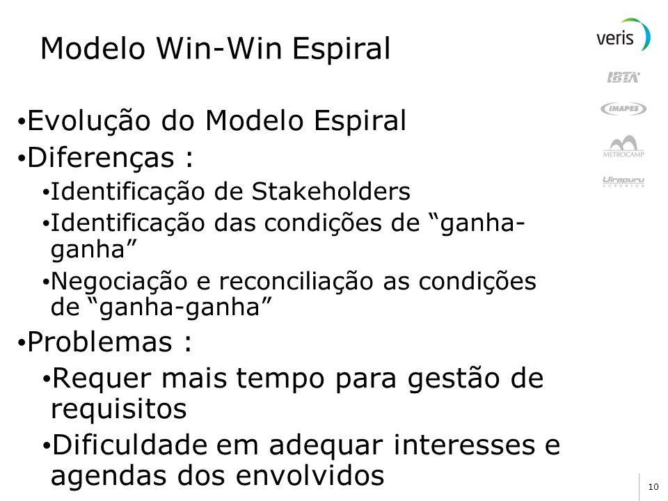 9 Modelo Win-Win Espiral