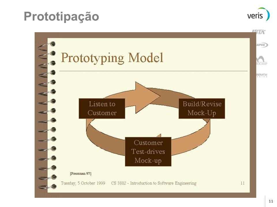 10 Modelo Win-Win Espiral Evolução do Modelo Espiral Diferenças : Identificação de Stakeholders Identificação das condições de ganha- ganha Negociação