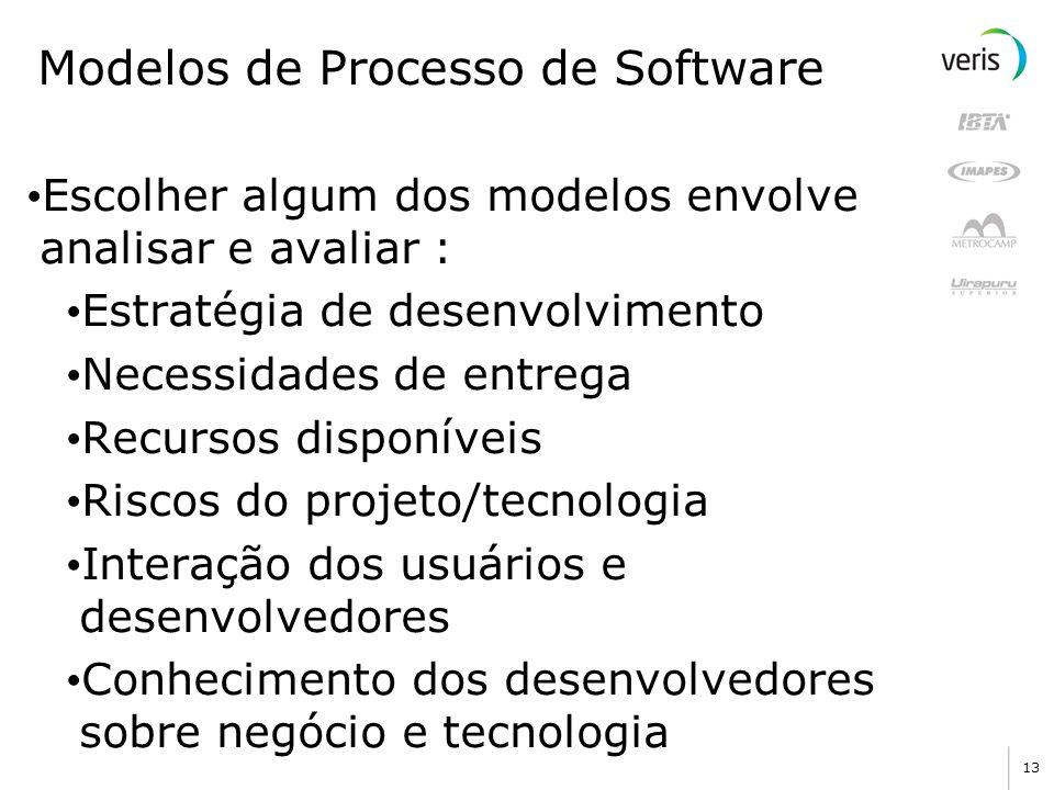 12 Prototipação Dispensa a modelagem clássica de sistemas Estabelece comunicação mais direta com usuário (tangibilidade) Provê visibilidade sobre as f