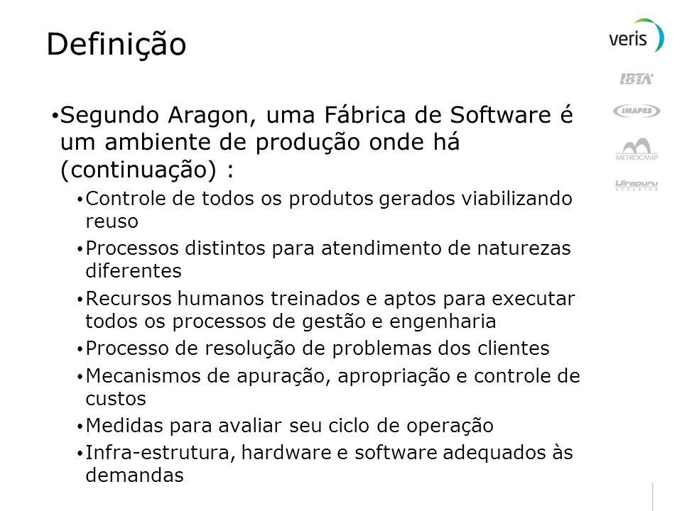 Definição Segundo Aragon, uma Fábrica de Software é um ambiente de produção onde há : Processos definidos Padrões estabelecidos Entrada de serviço pad