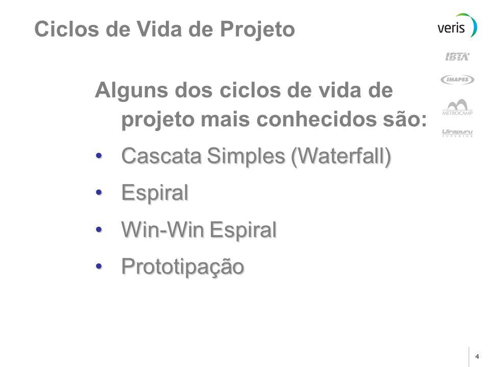 4 Alguns dos ciclos de vida de projeto mais conhecidos são: Cascata Simples (Waterfall)Cascata Simples (Waterfall) EspiralEspiral Win-Win EspiralWin-Win Espiral PrototipaçãoPrototipação Ciclos de Vida de Projeto