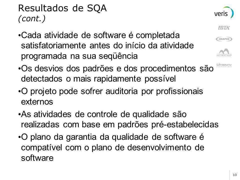 9 Resultados de SQA Uma metodologia apropriada de desenvolvimento de software é adotada Os projetos usam padrões e procedimentos nas suas atividades S