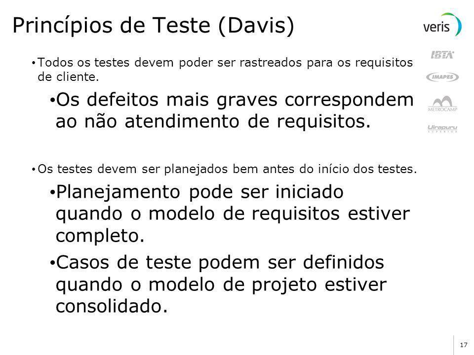 16 Documentos para Testes 1. Plano de Teste estratégia de teste cronograma recursos necessários 2. Procedimentos de Teste roteiros (dados de entrada,
