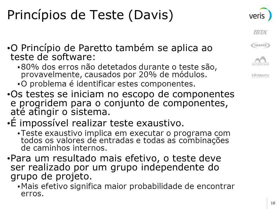 17 Princípios de Teste (Davis) Todos os testes devem poder ser rastreados para os requisitos de cliente. Os defeitos mais graves correspondem ao não a