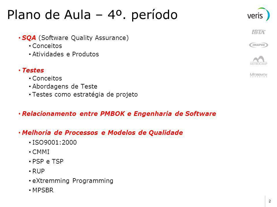 32 Teste de Desempenho Testar o desempenho do software durante a sua execução, no contexto do sistema integrado.