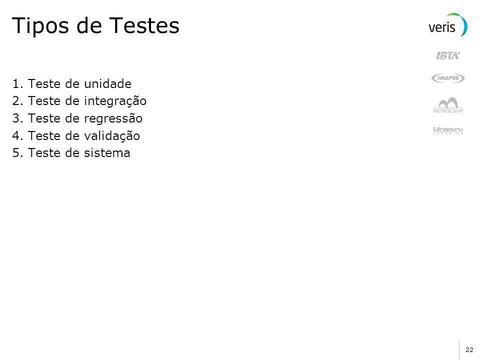 21 Verificação e Validação Teste é uma atividade da verificação e validação (V&V). V&V faz parte da Garantia da Qualidade de Software. Verificação: Es