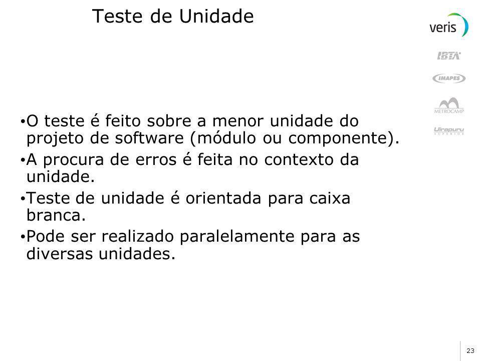 22 Tipos de Testes 1. Teste de unidade 2. Teste de integração 3. Teste de regressão 4. Teste de validação 5. Teste de sistema