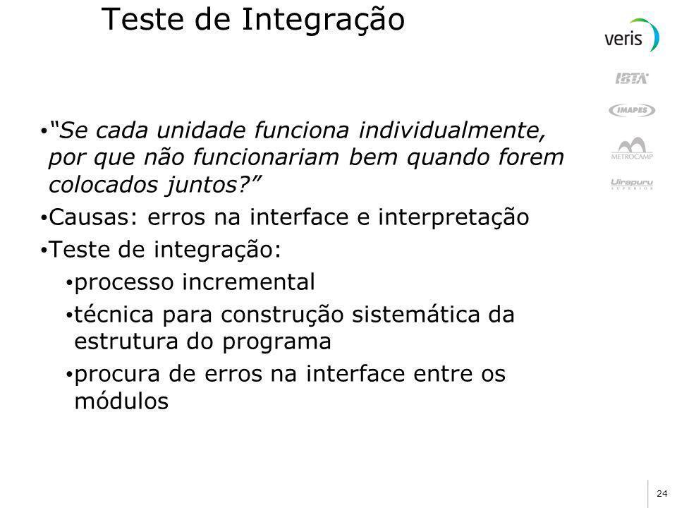 23 Teste de Unidade O teste é feito sobre a menor unidade do projeto de software (módulo ou componente). A procura de erros é feita no contexto da uni