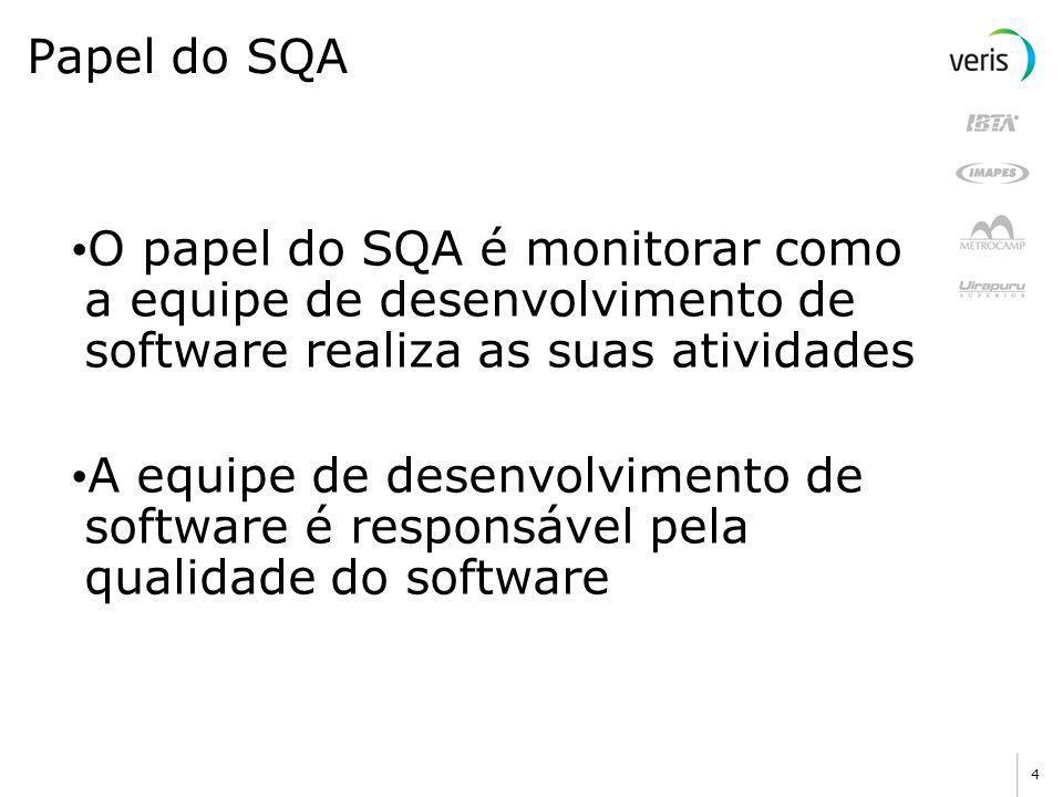 4 Papel do SQA O papel do SQA é monitorar como a equipe de desenvolvimento de software realiza as suas atividades A equipe de desenvolvimento de software é responsável pela qualidade do software