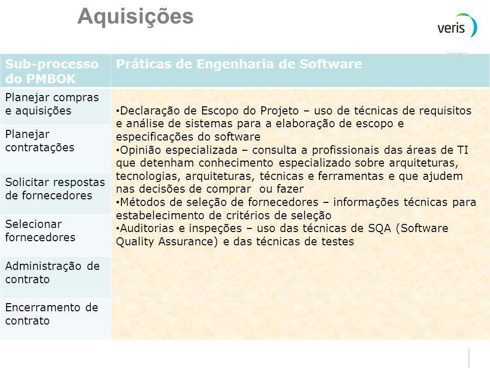 Riscos Sub-processo do PMBOK Práticas de Engenharia de Software Planejamento do gerenciamento de riscos De maneira geral, o entendimento sobre softwar
