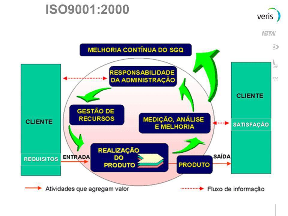 Ser aplicável a todos os tipos de produto e tamanhos de Organização; Ser aplicável a todos os tipos de produto e tamanhos de Organização; Ter uma ling