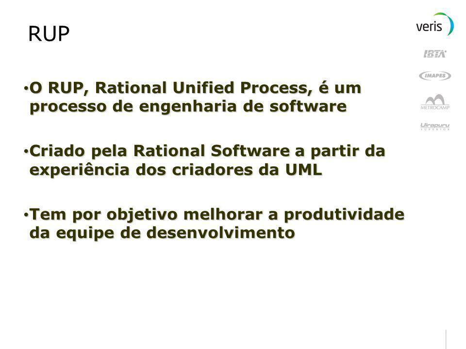 PSP e TSP PSP – Personal Software Process (http://www.sei.cmu.edu/tsp/psp.html)http://www.sei.cmu.edu/tsp/psp.html Modelo derivado do SW-CMM Voltado p