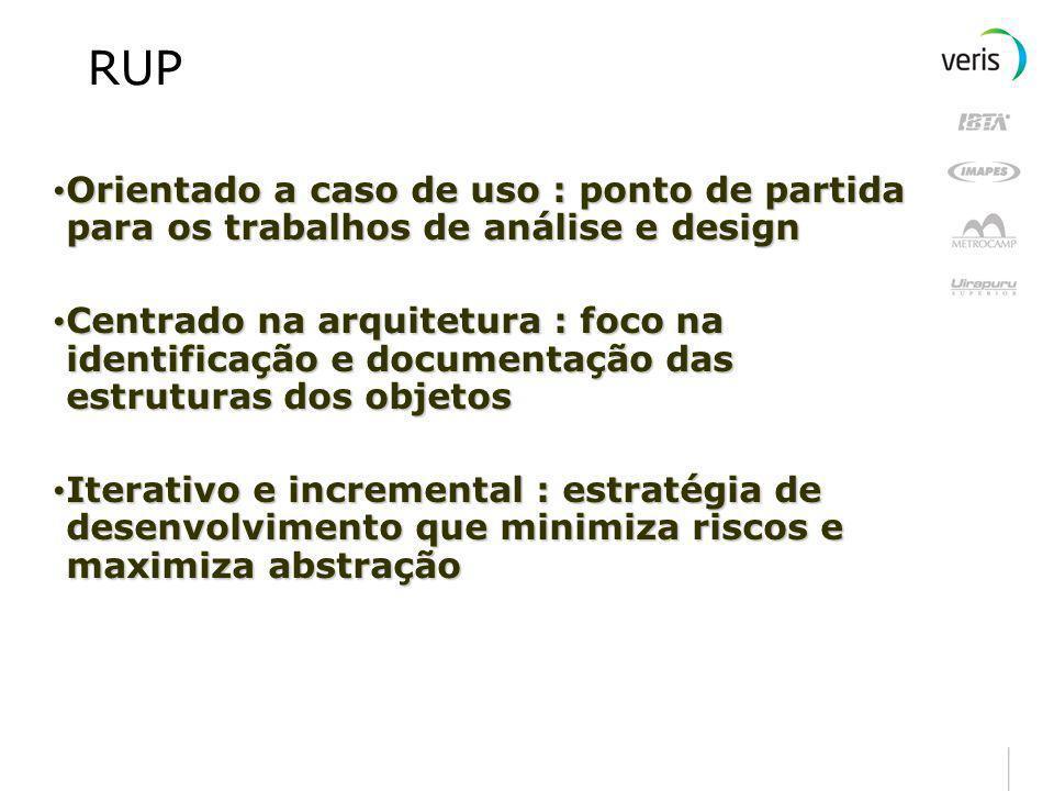 RUP O RUP, Rational Unified Process, é um processo de engenharia de software O RUP, Rational Unified Process, é um processo de engenharia de software