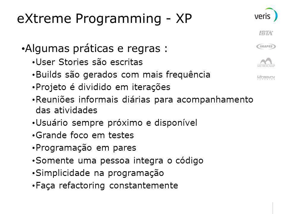 eXtreme Programming - XP Sites importantes : http://www.extremeprogramming.org www.xispe.com.br Criado por Kent Beck nos finais dos anos 90 É umas das