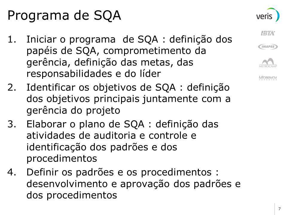 7 Programa de SQA 1.Iniciar o programa de SQA : definição dos papéis de SQA, comprometimento da gerência, definição das metas, das responsabilidades e do líder 2.Identificar os objetivos de SQA : definição dos objetivos principais juntamente com a gerência do projeto 3.Elaborar o plano de SQA : definição das atividades de auditoria e controle e identificação dos padrões e dos procedimentos 4.Definir os padrões e os procedimentos : desenvolvimento e aprovação dos padrões e dos procedimentos