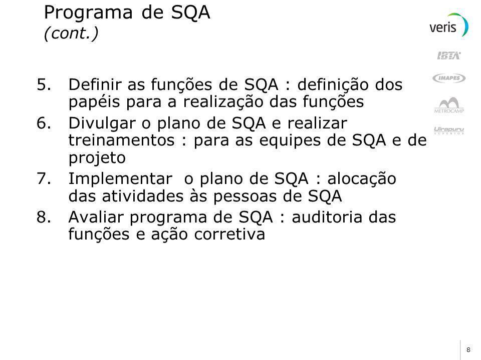8 Programa de SQA (cont.) 5.Definir as funções de SQA : definição dos papéis para a realização das funções 6.Divulgar o plano de SQA e realizar treinamentos : para as equipes de SQA e de projeto 7.Implementar o plano de SQA : alocação das atividades às pessoas de SQA 8.Avaliar programa de SQA : auditoria das funções e ação corretiva
