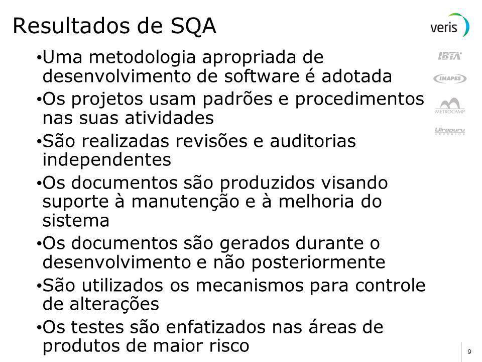 8 Programa de SQA (cont.) 5.Definir as funções de SQA : definição dos papéis para a realização das funções 6.Divulgar o plano de SQA e realizar treina