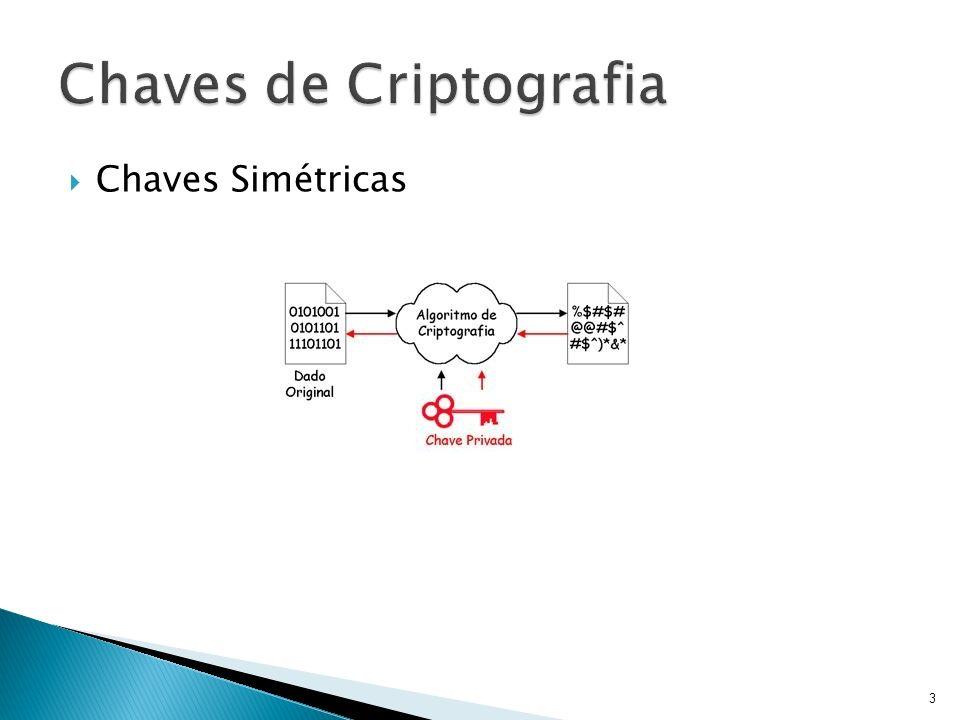 Chaves Simétricas 3