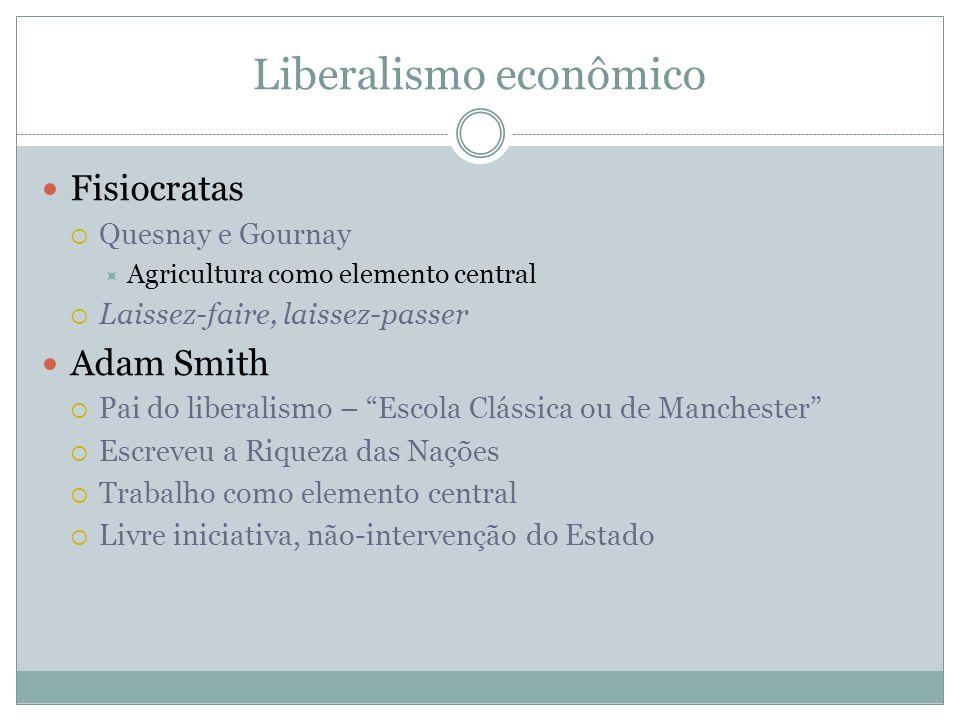 Liberalismo econômico Fisiocratas Quesnay e Gournay Agricultura como elemento central Laissez-faire, laissez-passer Adam Smith Pai do liberalismo – Es