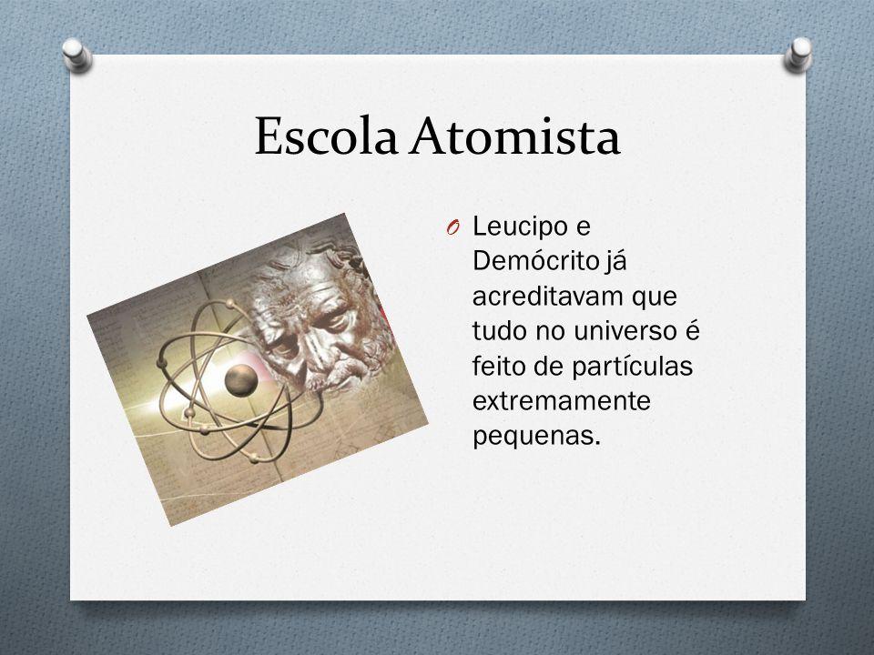 Escola Atomista O Leucipo e Demócrito já acreditavam que tudo no universo é feito de partículas extremamente pequenas.